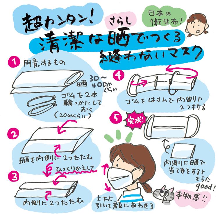 縫わ 作り方 ない マスク ハンカチ 縫わなくてOK!ハンカチとヘアゴム2本で、簡単マスクの作り方